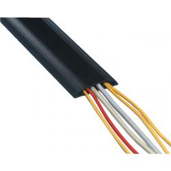 Kabelgeleiders